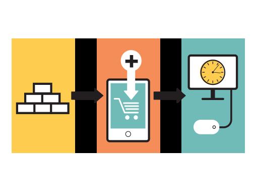 Méthode performance digitale digital web analytics
